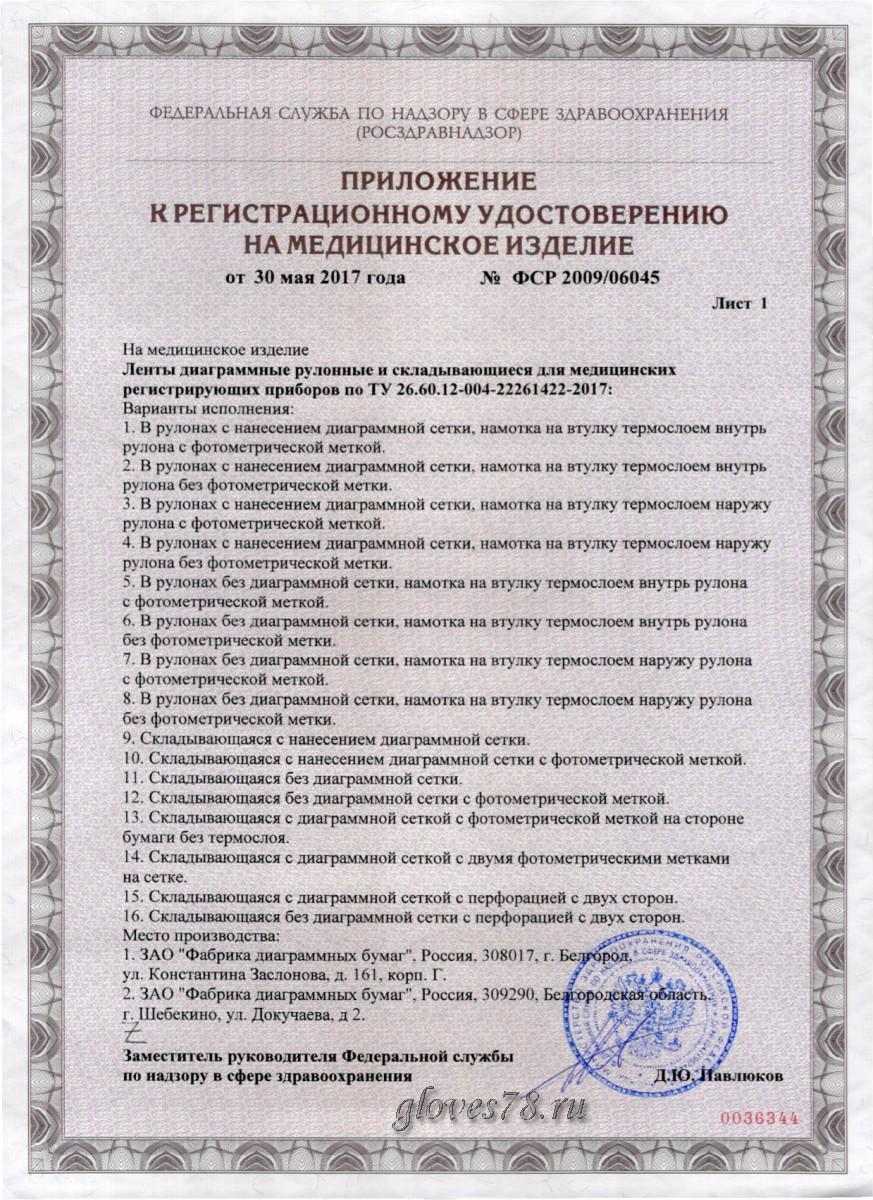 Лента диаграммная для медицинских регистрирующих приборов (110мм х 20м) 100рул/кор